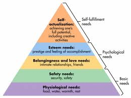 conference-hierarchy-of-needs